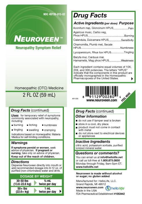 neuroveen-ingredients