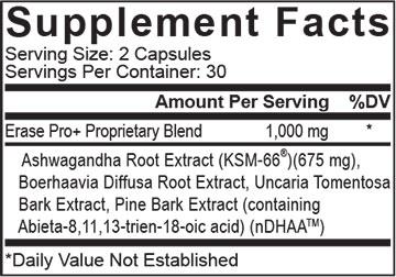 erase-pro-plus-ingredients