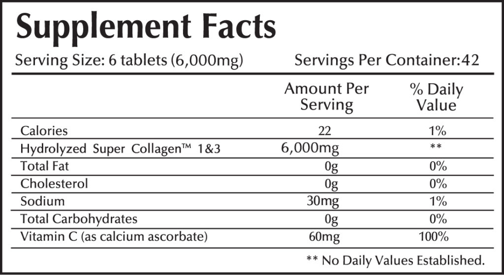 collagen250tabsfacts