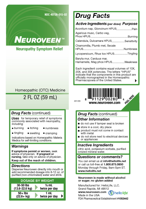 neuroveen-ingredients
